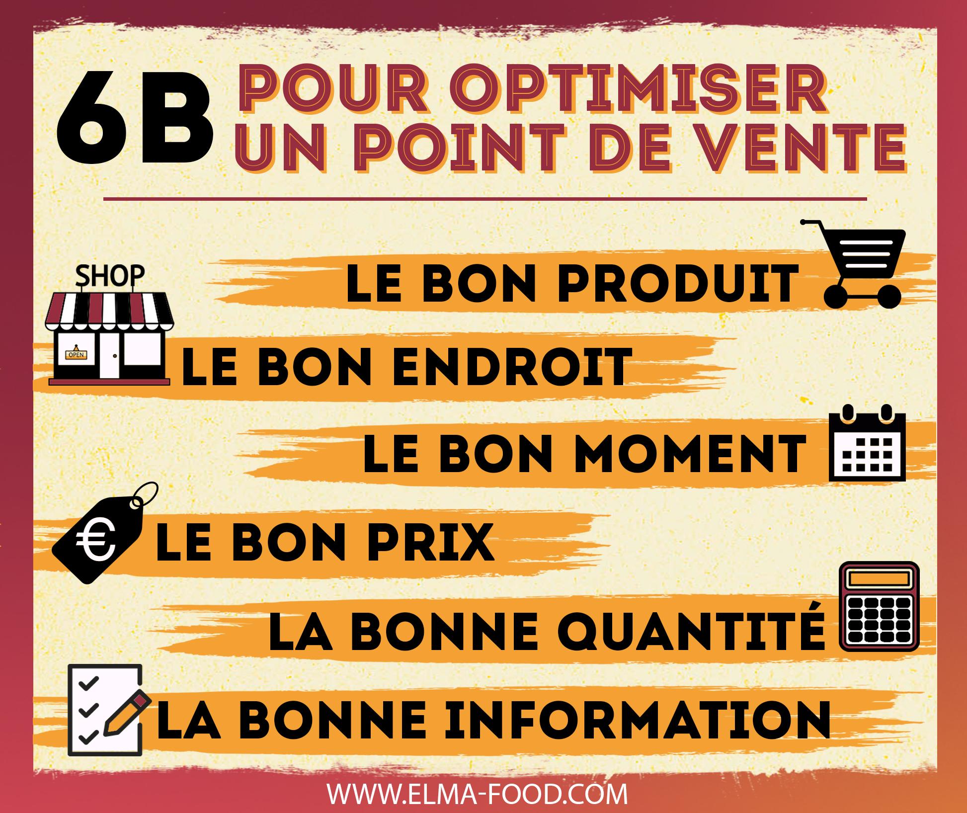 merchandising_6B_optimiser_un_point_de_vente